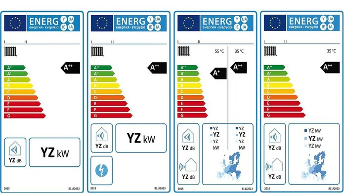 ErP Directive - EU-wide labelling for heating devices